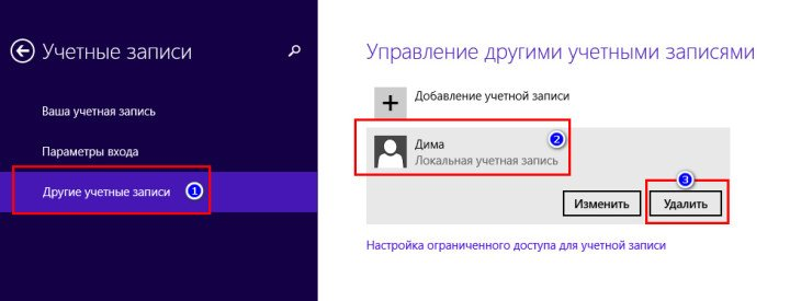Удаление пользователя в Windows 8